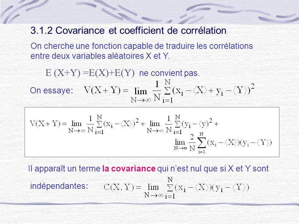 3.1.2 Covariance et coefficient de corrélation.
