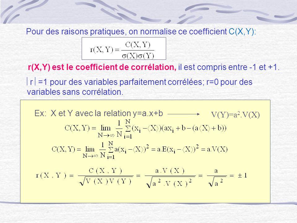 Pour des raisons pratiques, on normalise ce coefficient C(X,Y):