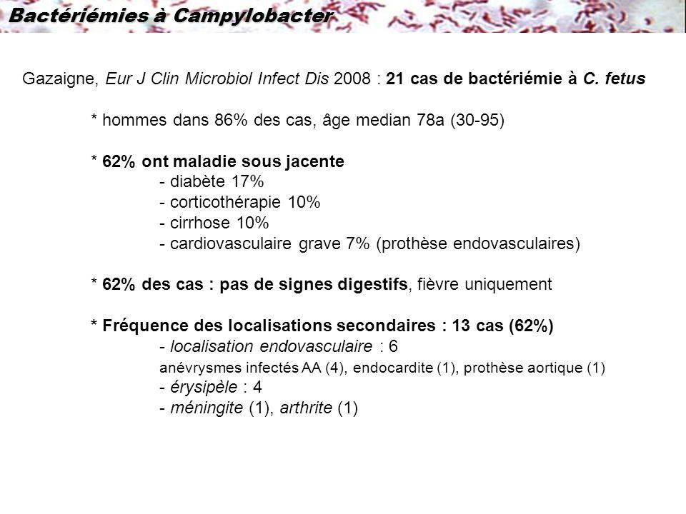 Bactériémies à Campylobacter