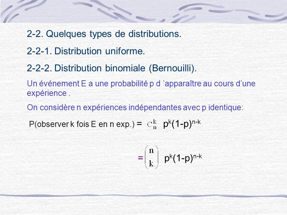 2-2. Quelques types de distributions. 2-2-1. Distribution uniforme.