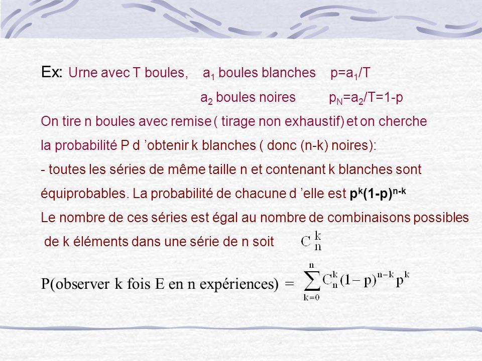 Ex: Urne avec T boules, a1 boules blanches p=a1/T