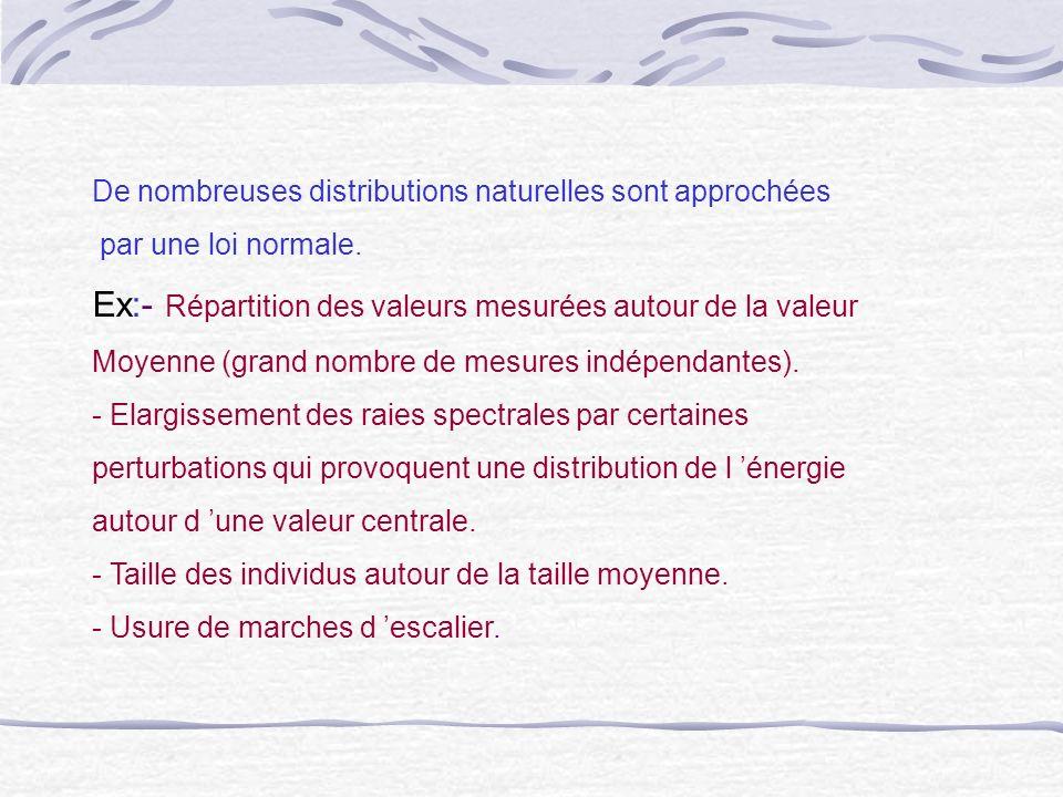 Ex:- Répartition des valeurs mesurées autour de la valeur