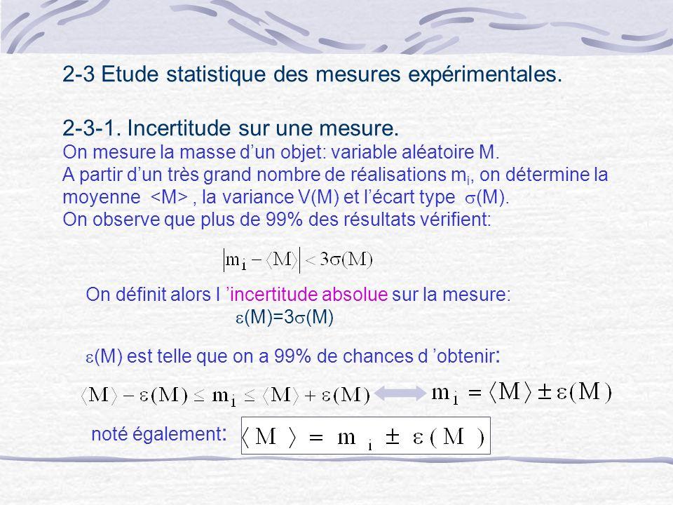 2-3 Etude statistique des mesures expérimentales.