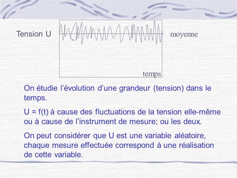 Tension U moyenne. temps. On étudie l'évolution d'une grandeur (tension) dans le temps.