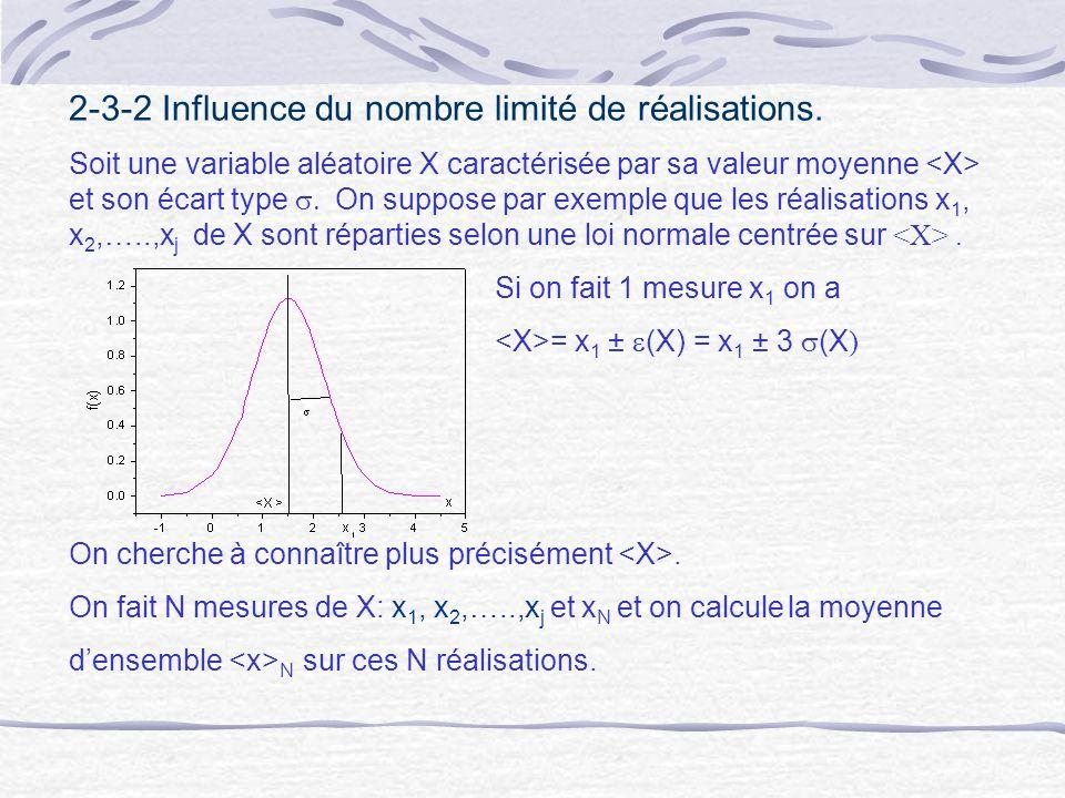 2-3-2 Influence du nombre limité de réalisations.