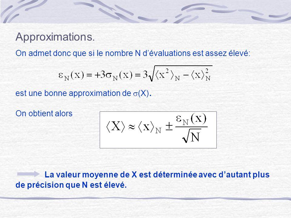 Approximations. On admet donc que si le nombre N d'évaluations est assez élevé: est une bonne approximation de s(X).