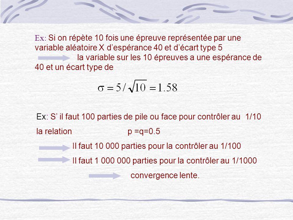 Ex: Si on répète 10 fois une épreuve représentée par une variable aléatoire X d'espérance 40 et d'écart type 5