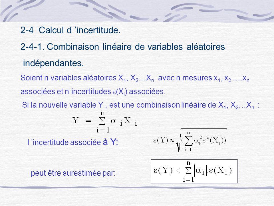 2-4 Calcul d 'incertitude.
