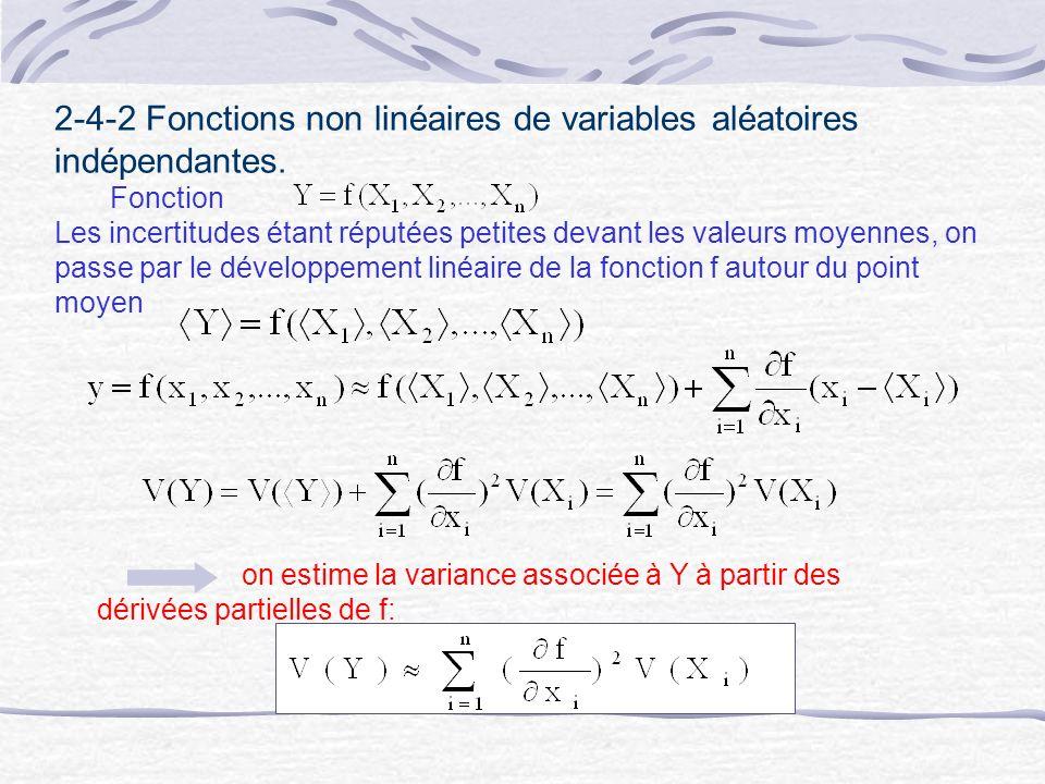 2-4-2 Fonctions non linéaires de variables aléatoires indépendantes.