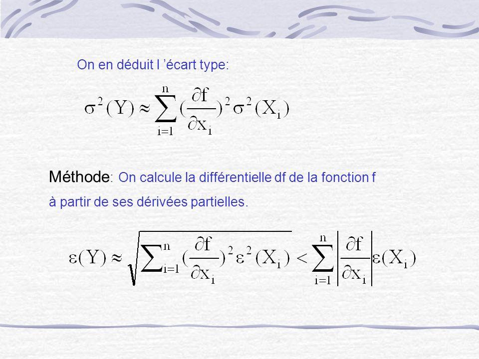 Méthode: On calcule la différentielle df de la fonction f