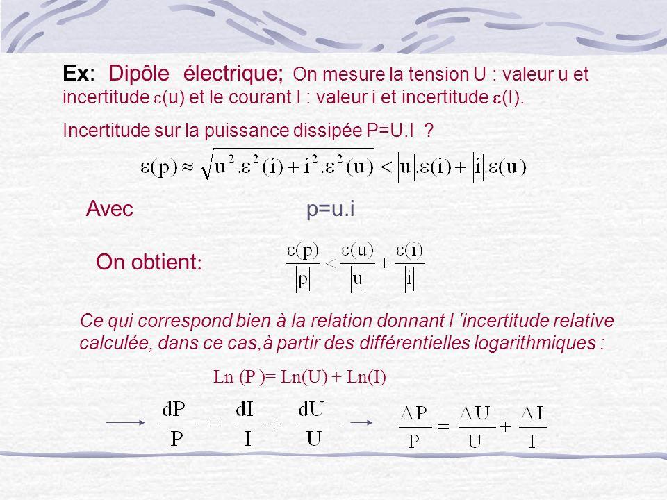 Ex: Dipôle électrique; On mesure la tension U : valeur u et incertitude e(u) et le courant I : valeur i et incertitude e(I).