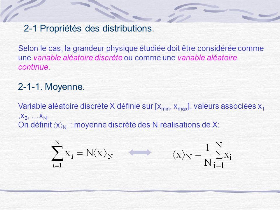 2-1 Propriétés des distributions.