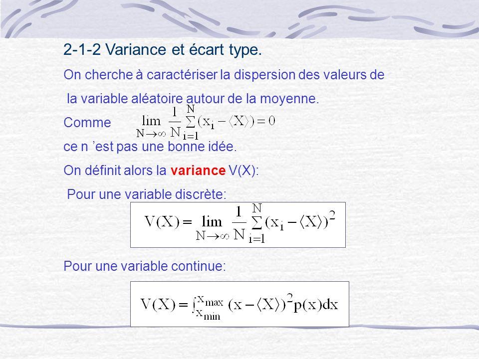 2-1-2 Variance et écart type.