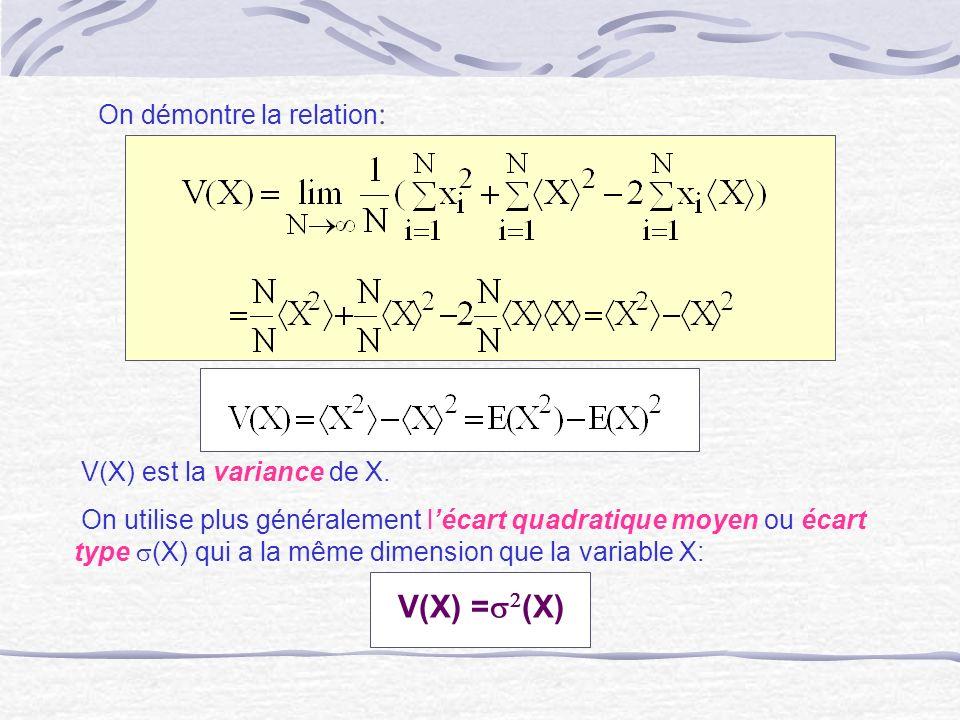 V(X) =s2(X) On démontre la relation: V(X) est la variance de X.