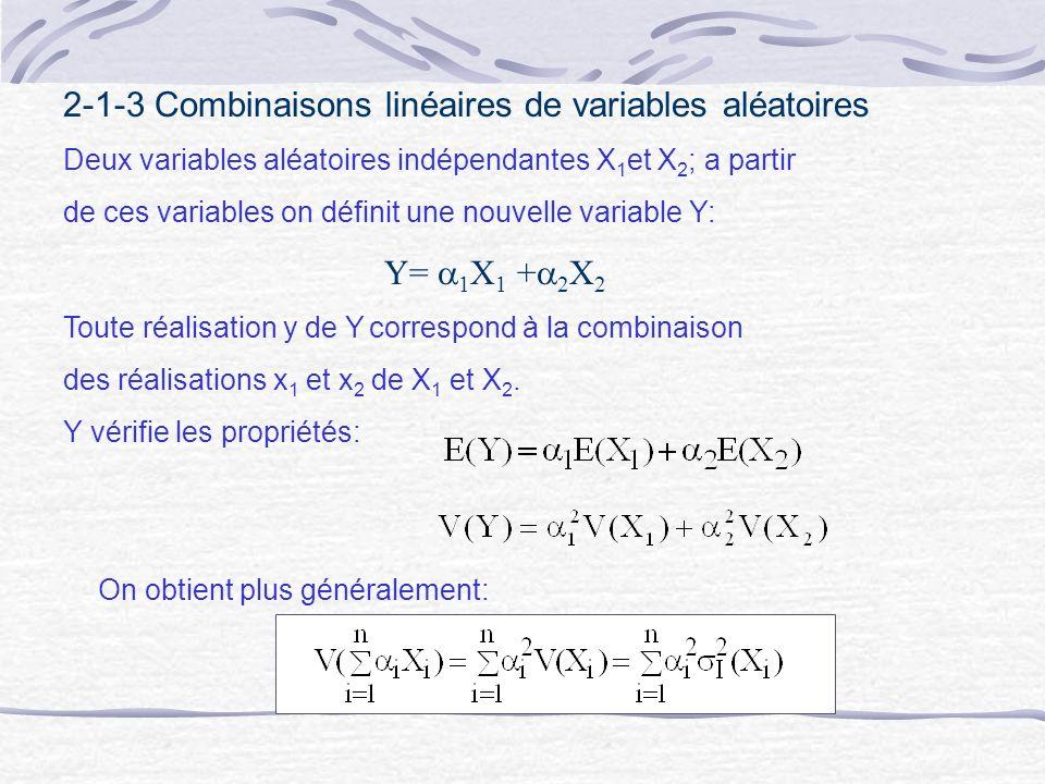 2-1-3 Combinaisons linéaires de variables aléatoires