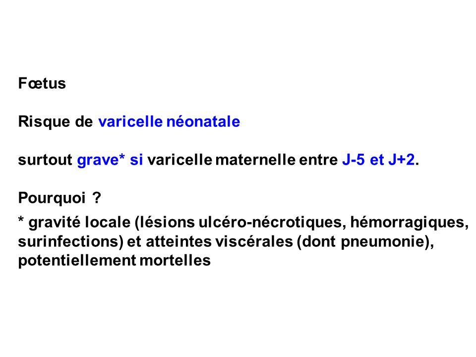 Fœtus Risque de varicelle néonatale. surtout grave* si varicelle maternelle entre J-5 et J+2. Pourquoi