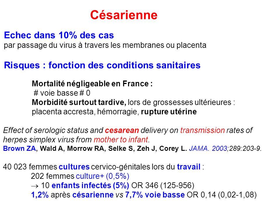 Césarienne Echec dans 10% des cas
