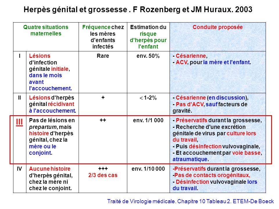 Herpès génital et grossesse . F Rozenberg et JM Huraux. 2003