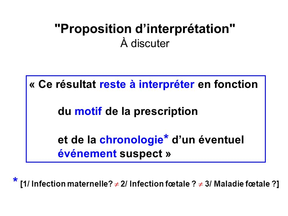 Proposition d'interprétation