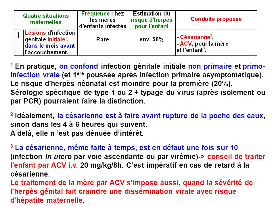 1 En pratique, on confond infection génitale initiale non primaire et primo-infection vraie (et 1ère poussée après infection primaire asymptomatique). Le risque d herpès néonatal est moindre pour la première (20%). Sérologie spécifique de type 1 ou 2 + typage du virus (après isolement ou par PCR) pourraient faire la distinction.
