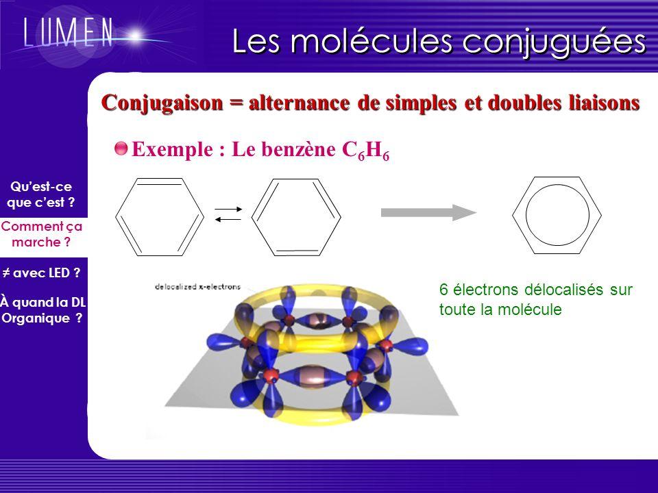 Les molécules conjuguées