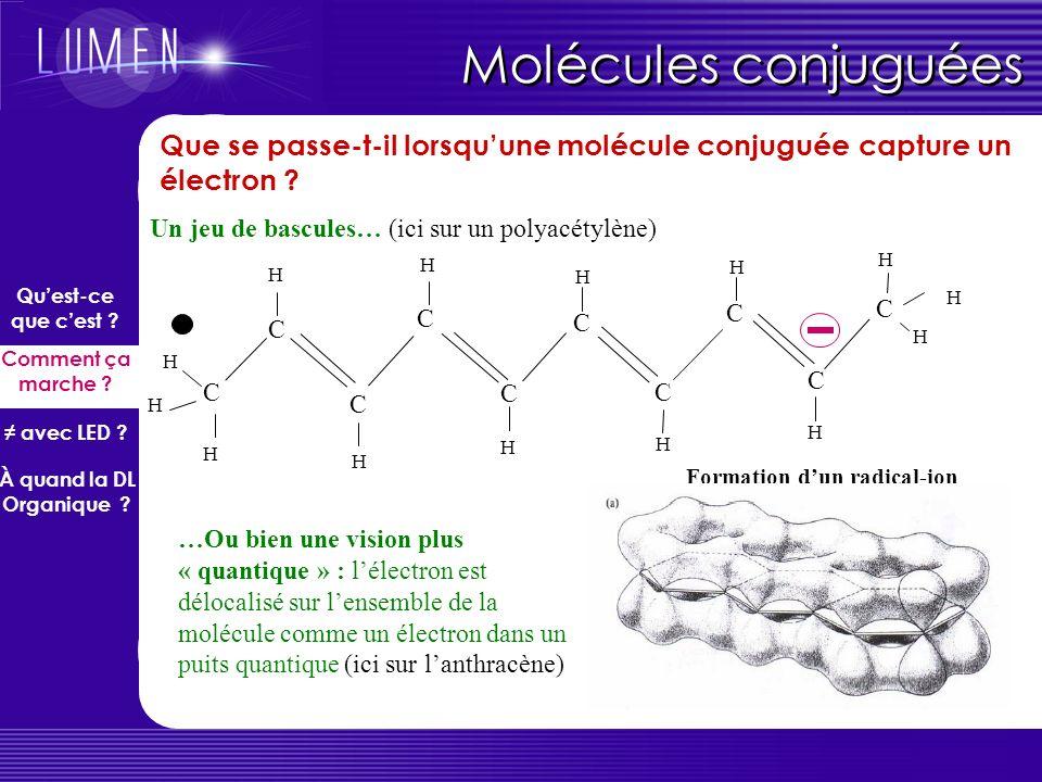 Molécules conjuguées Que se passe-t-il lorsqu'une molécule conjuguée capture un électron Un jeu de bascules… (ici sur un polyacétylène)