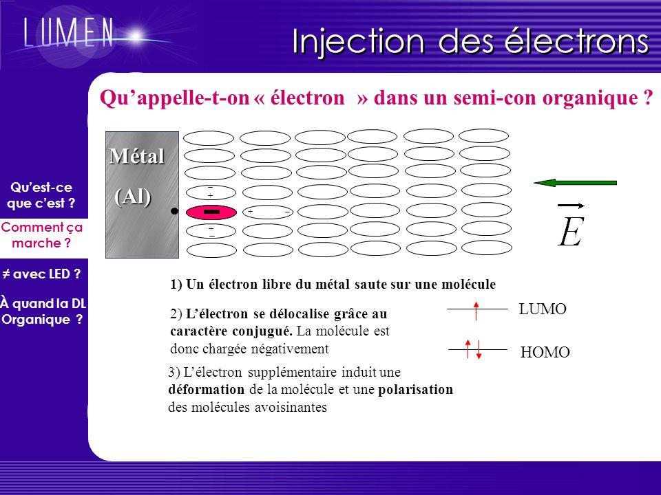 Injection des électrons