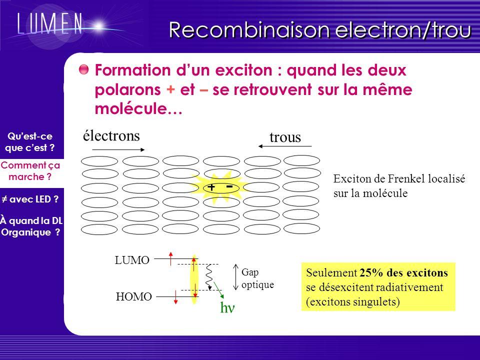 Recombinaison electron/trou