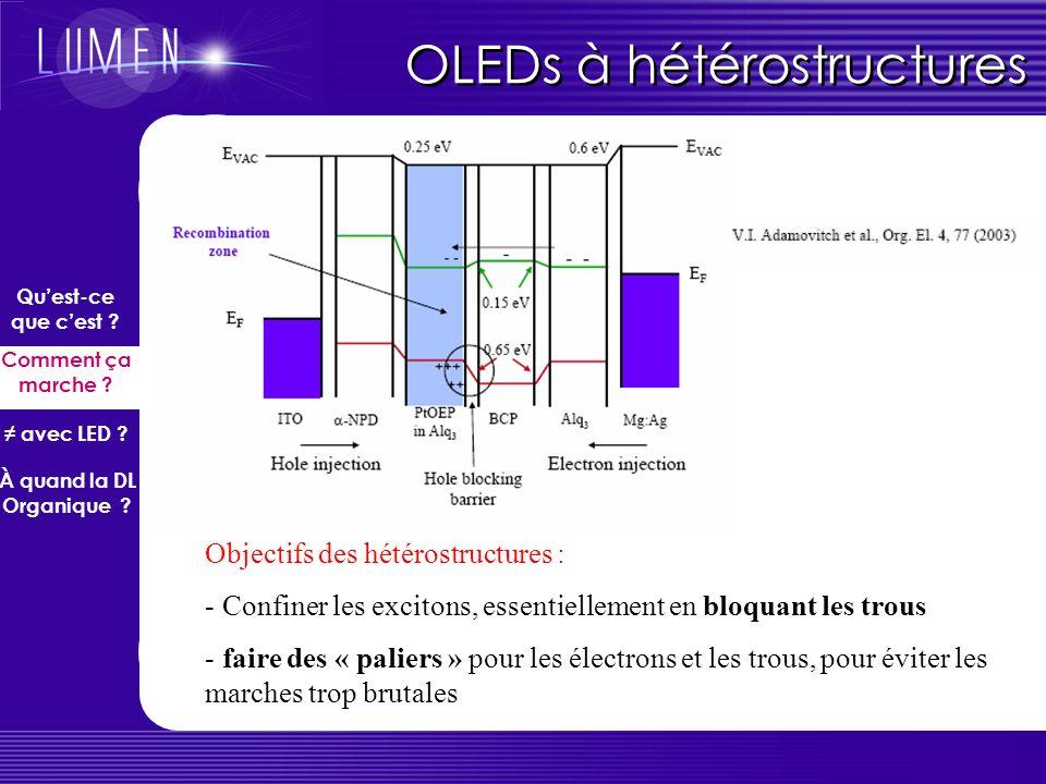 OLEDs à hétérostructures