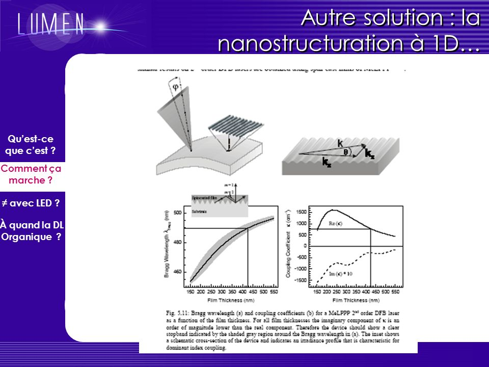 Autre solution : la nanostructuration à 1D…