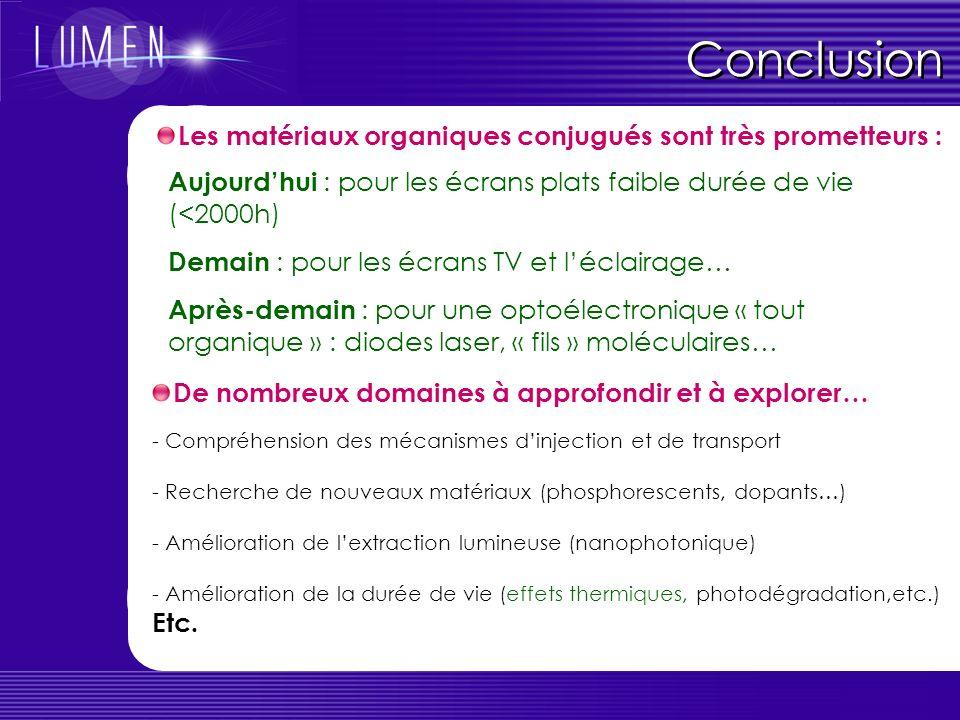 Conclusion Les matériaux organiques conjugués sont très prometteurs :
