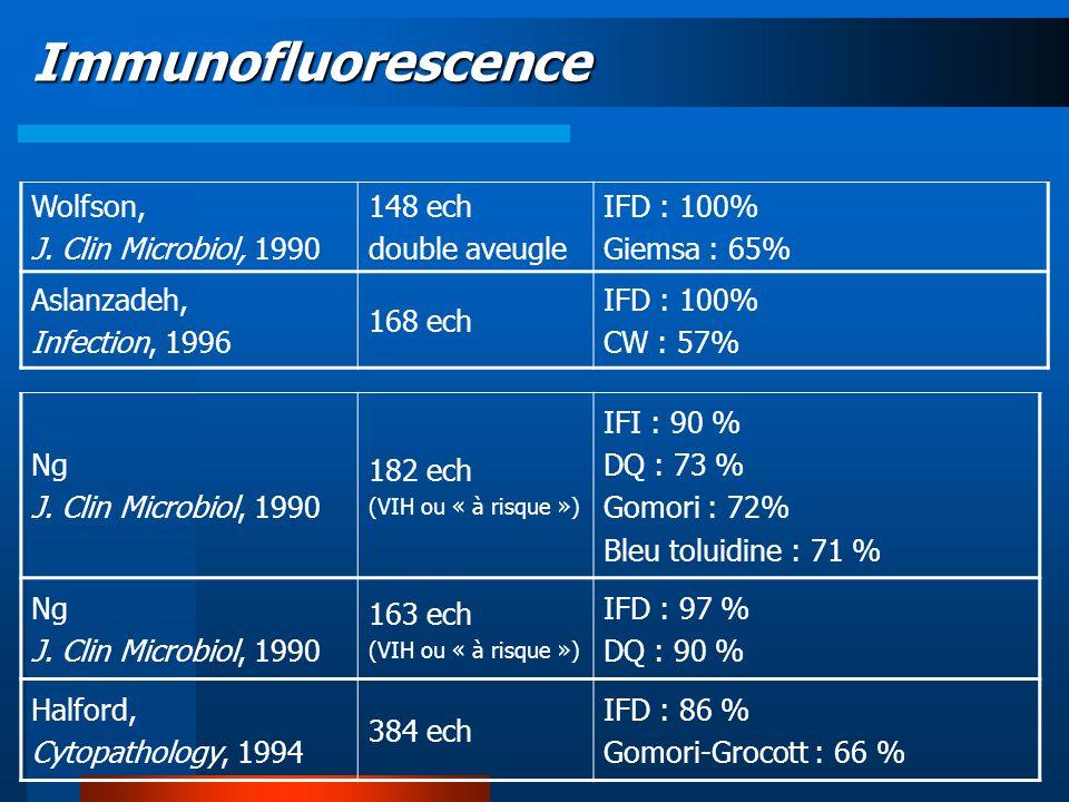 Immunofluorescence Wolfson, J. Clin Microbiol, 1990 148 ech