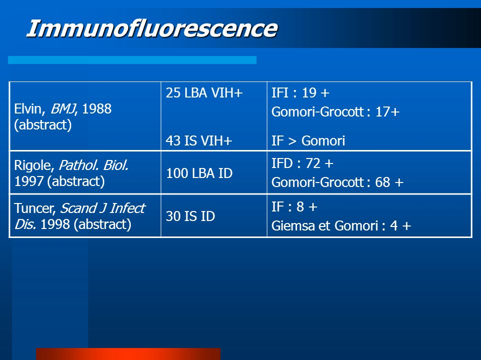 Immunofluorescence Elvin, BMJ, 1988 (abstract) 25 LBA VIH+ 43 IS VIH+