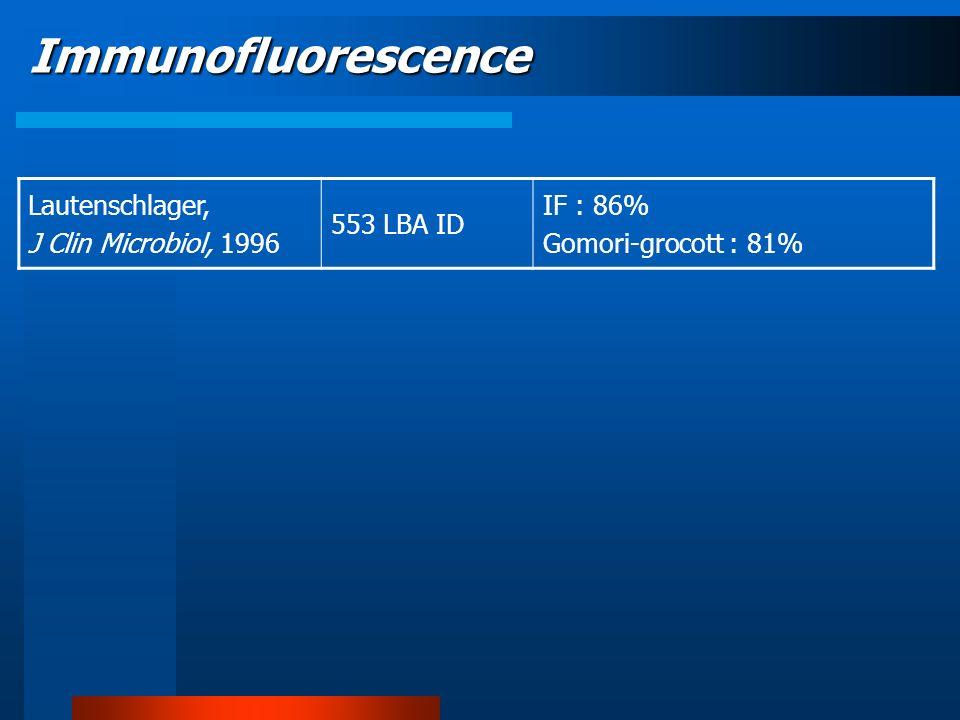 Immunofluorescence Lautenschlager, J Clin Microbiol, 1996 553 LBA ID