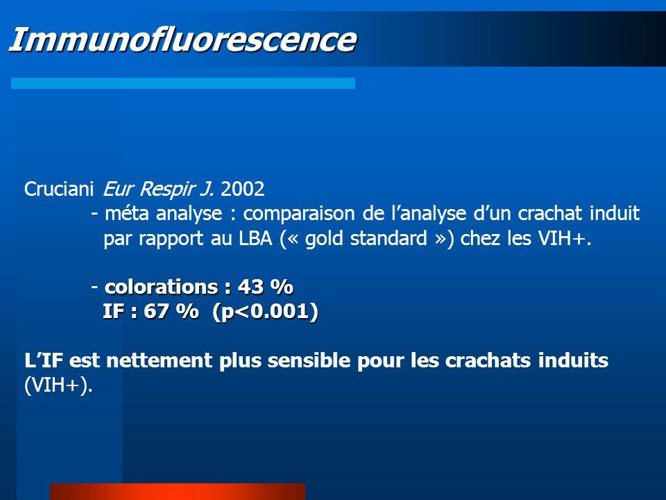 Immunofluorescence Cruciani Eur Respir J. 2002