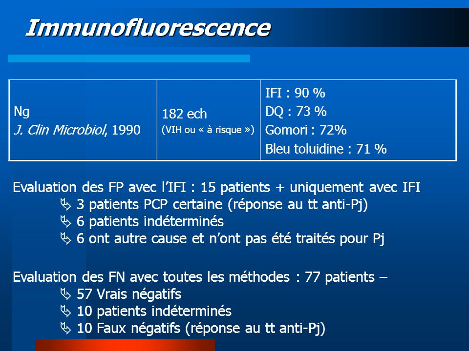 Immunofluorescence Ng. J. Clin Microbiol, 1990. 182 ech. (VIH ou « à risque ») IFI : 90 % DQ : 73 %