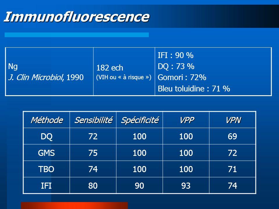 Immunofluorescence Méthode Sensibilité Spécificité VPP VPN DQ 72 100