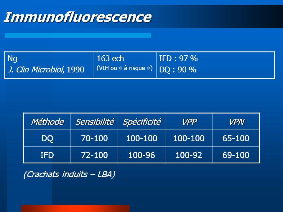 Immunofluorescence Méthode Sensibilité Spécificité VPP VPN DQ 70-100