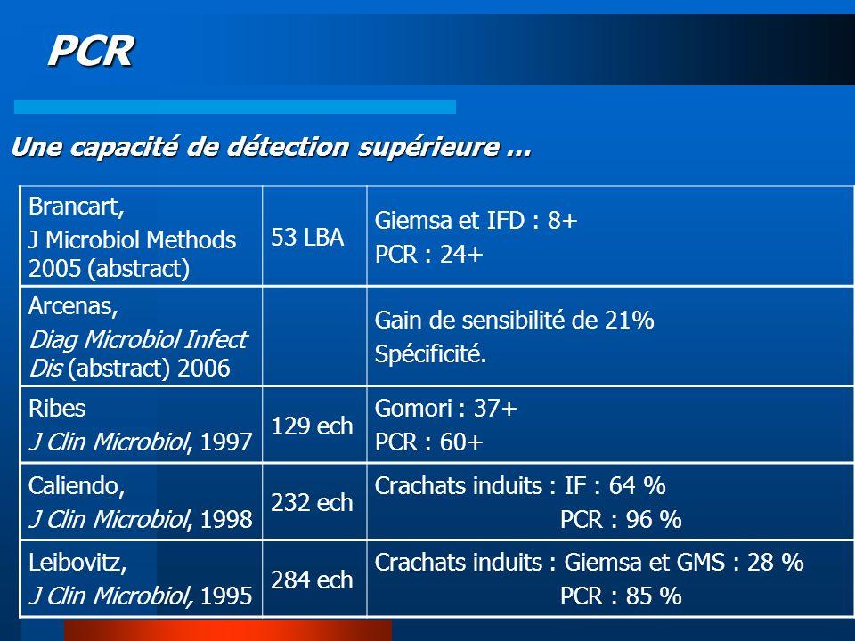 PCR Une capacité de détection supérieure … Brancart,