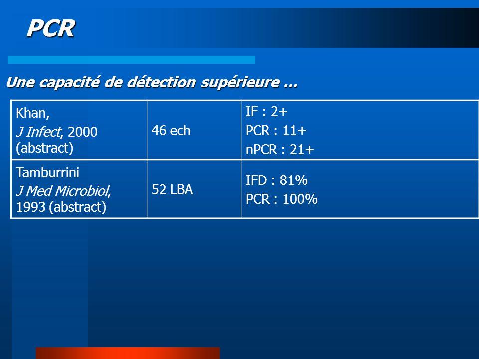PCR Une capacité de détection supérieure … IF : 2+ Khan, PCR : 11+