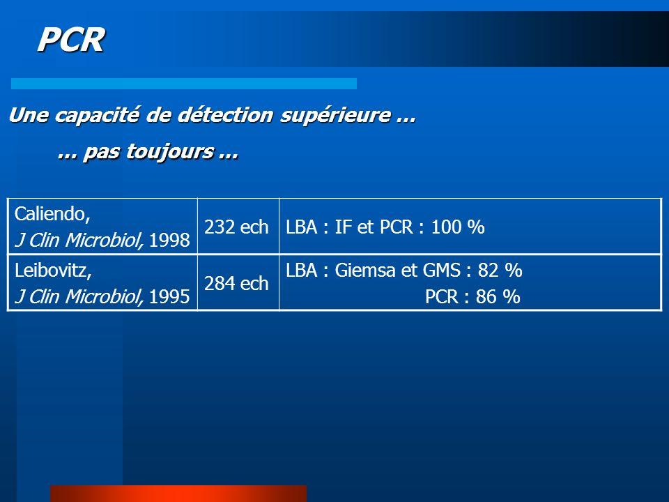 PCR Une capacité de détection supérieure … … pas toujours … Caliendo,