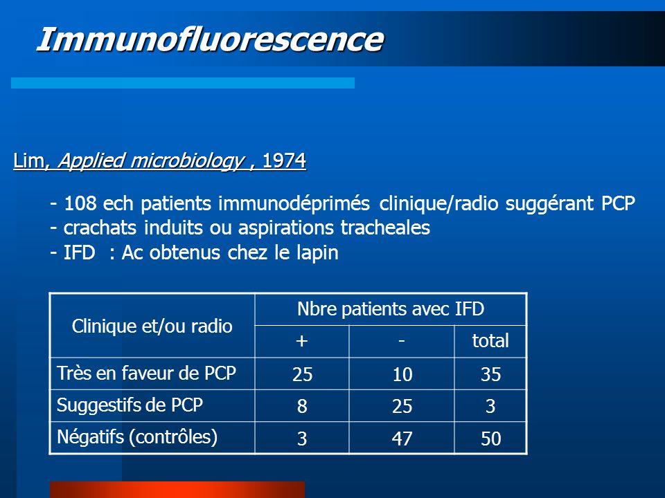 Immunofluorescence Lim, Applied microbiology , 1974