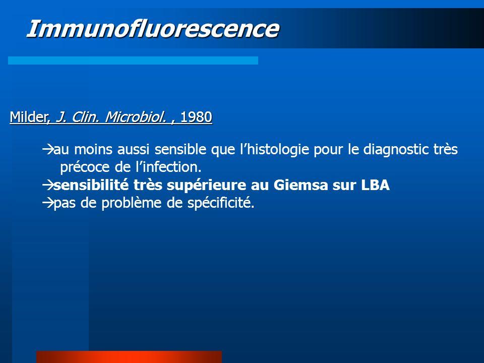 Immunofluorescence Milder, J. Clin. Microbiol. , 1980