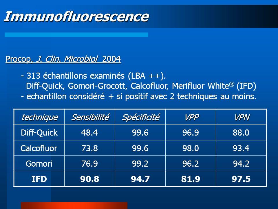 Immunofluorescence Procop, J. Clin. Microbiol 2004