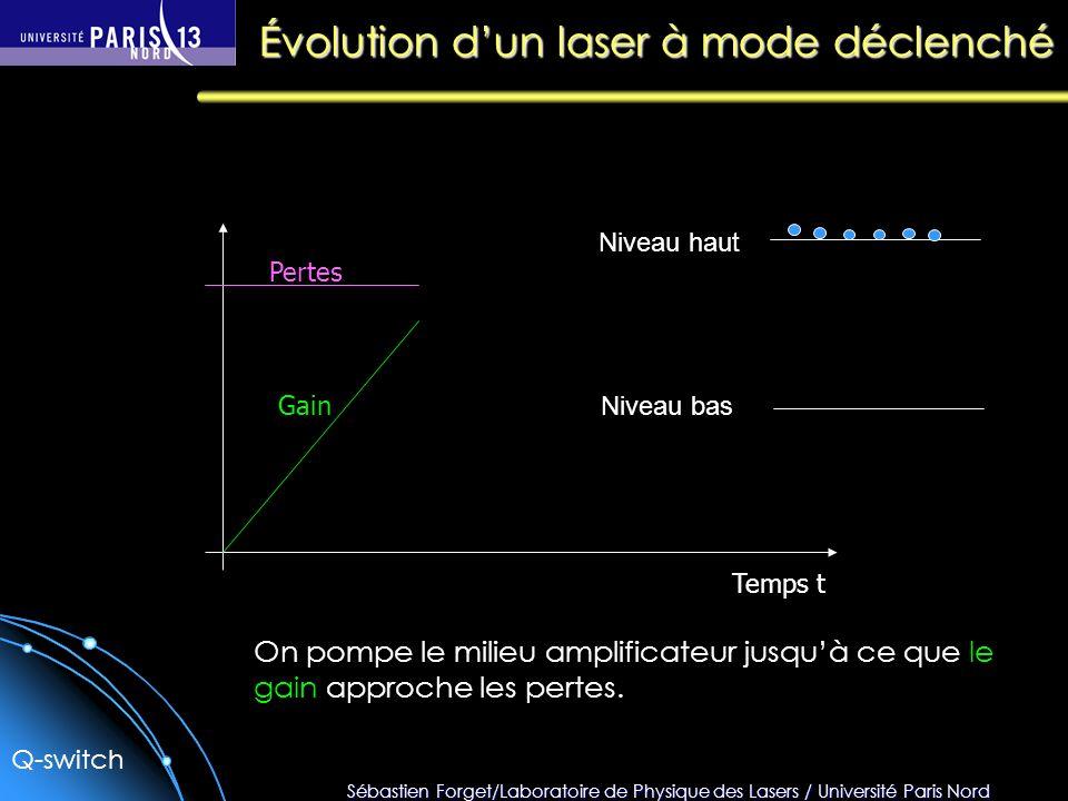Évolution d'un laser à mode déclenché