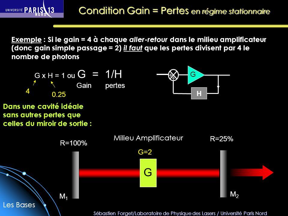 Condition Gain = Pertes en régime stationnaire