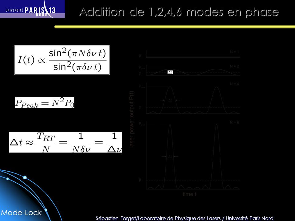Addition de 1,2,4,6 modes en phase