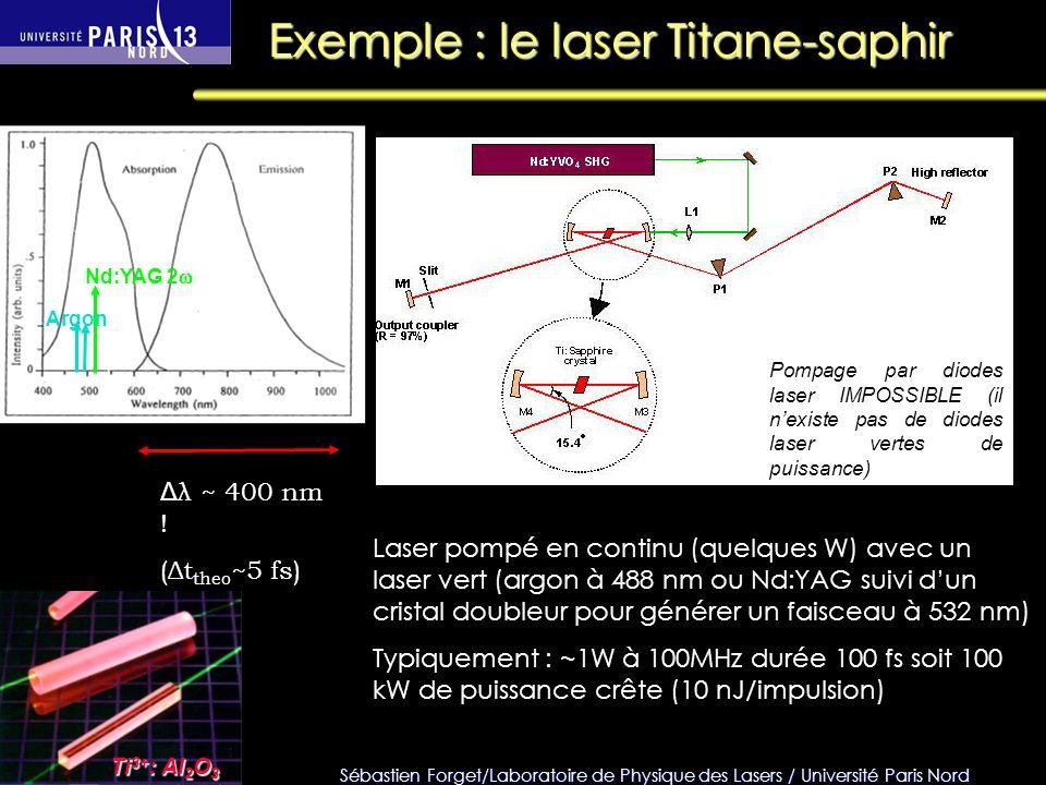 Exemple : le laser Titane-saphir
