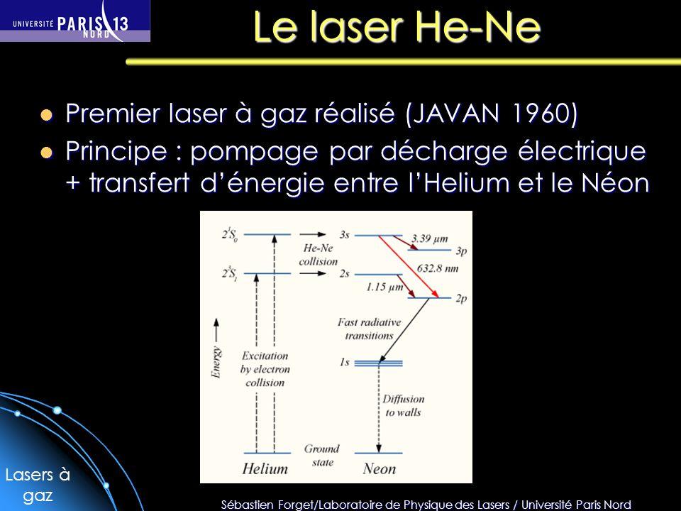 Le laser He-Ne Premier laser à gaz réalisé (JAVAN 1960)