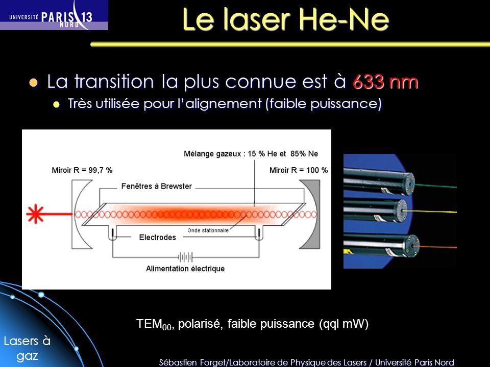 Le laser He-Ne La transition la plus connue est à 633 nm